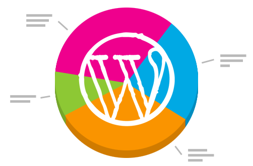 Wordpress Design Experts
